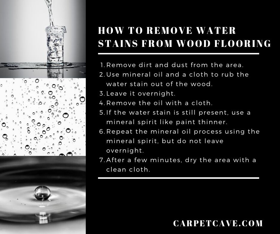 Infographic on how to get water stains out of wood flooring.